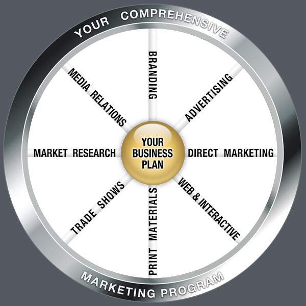 VGA-Marketing-Wheel